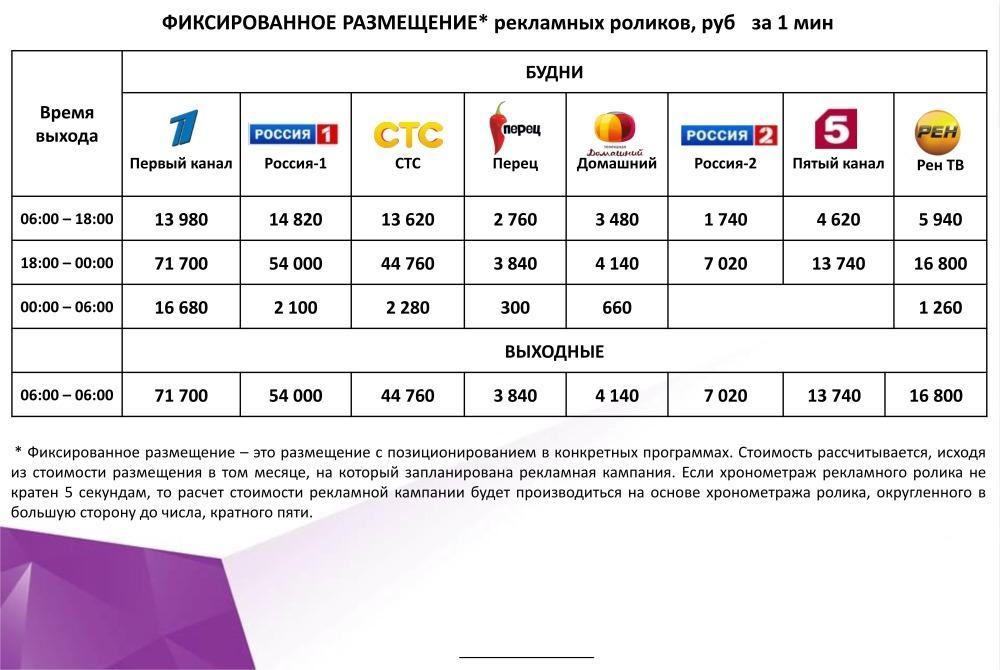 7db1d1b4b3b0e Жанровую структуру вещания центральных телеканалов составляют  информационные программы, многосерийные телефильмы и сериалы,  телепублицистика, ток-шоу, ...